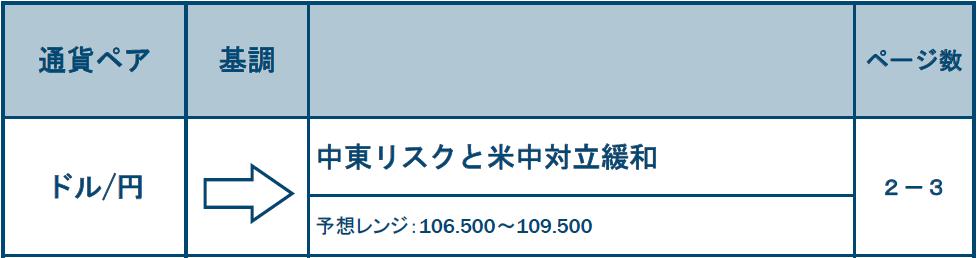 f:id:gaitamesk:20200106134833p:plain