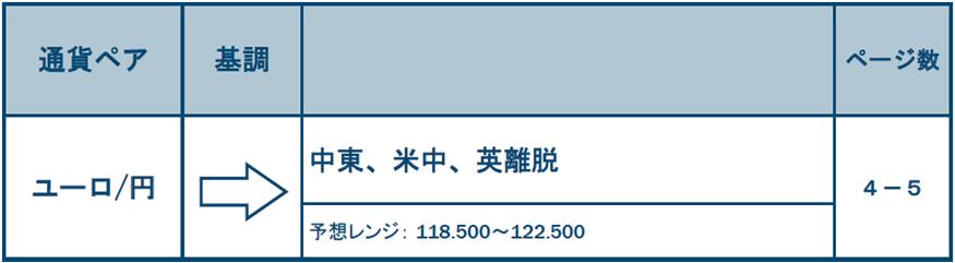 f:id:gaitamesk:20200106135346p:plain