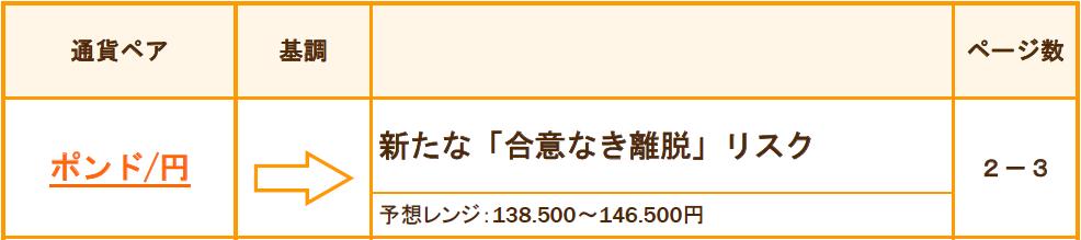 f:id:gaitamesk:20200107133608p:plain