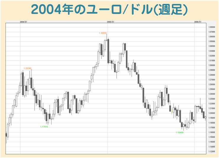 f:id:gaitamesk:20200124133935p:plain