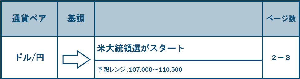 f:id:gaitamesk:20200203145328p:plain