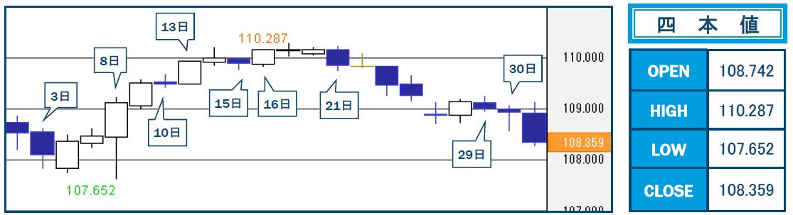 f:id:gaitamesk:20200203145443p:plain