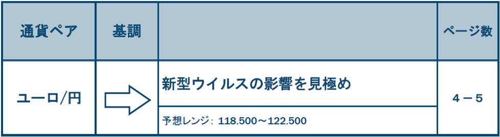 f:id:gaitamesk:20200203151145p:plain