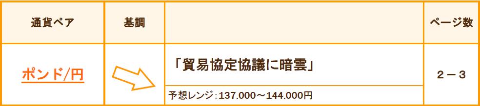 f:id:gaitamesk:20200204142626p:plain