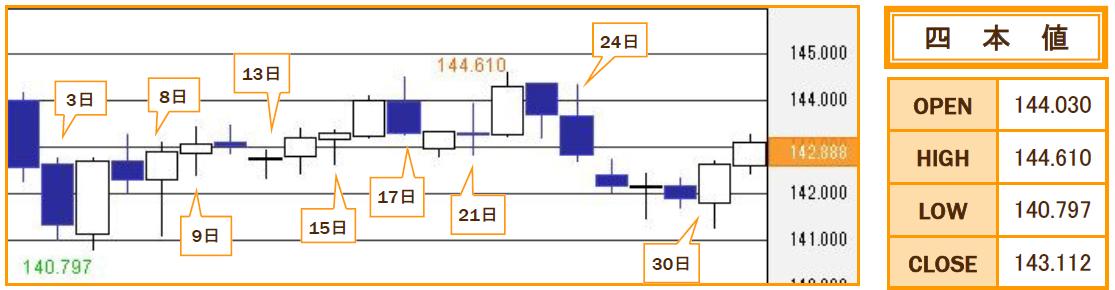 f:id:gaitamesk:20200204142703p:plain
