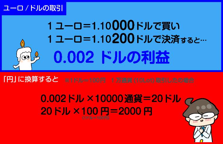 f:id:gaitamesk:20200205175939p:plain