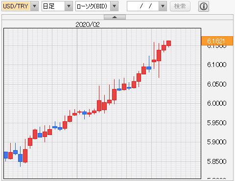 f:id:gaitamesk:20200227160007p:plain