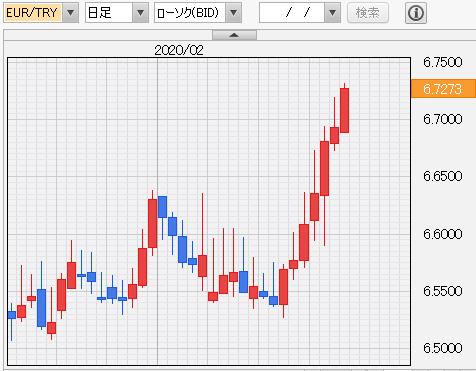 f:id:gaitamesk:20200227160030p:plain