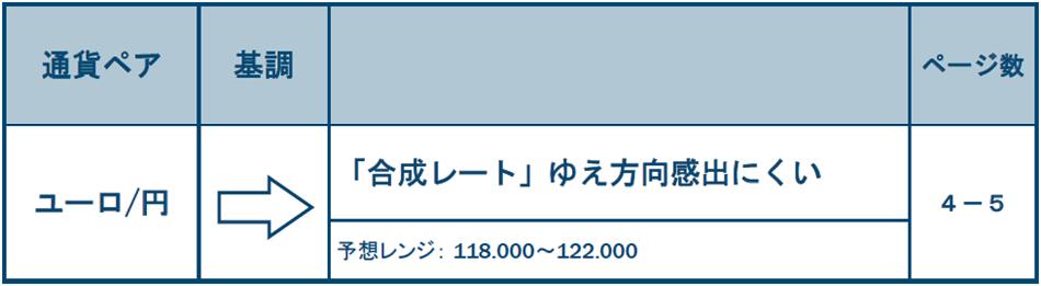 f:id:gaitamesk:20200302142305p:plain