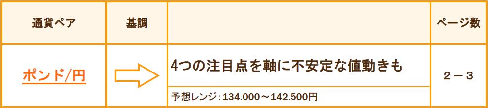 f:id:gaitamesk:20200303140405p:plain