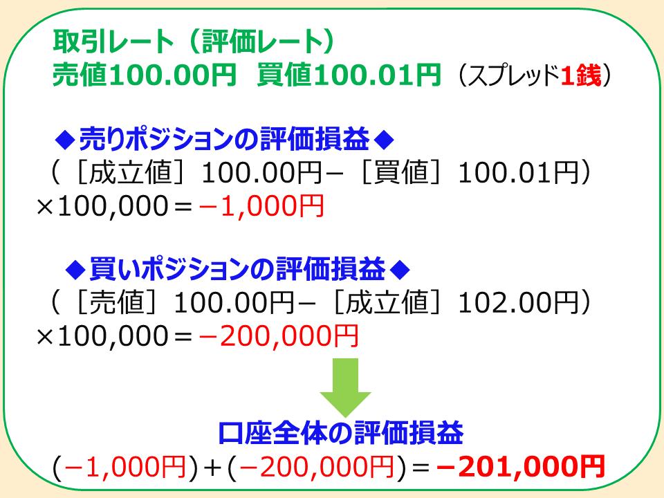 f:id:gaitamesk:20200326134229p:plain