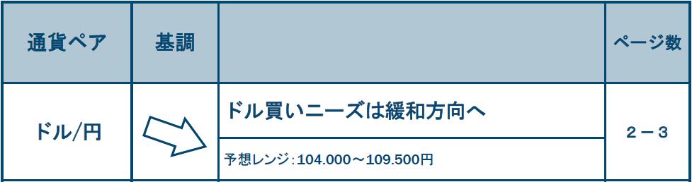 f:id:gaitamesk:20200402092450p:plain