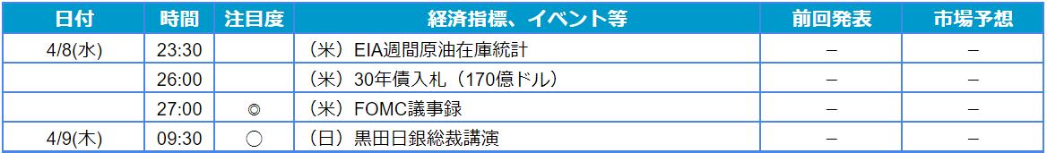 f:id:gaitamesk:20200408085605p:plain