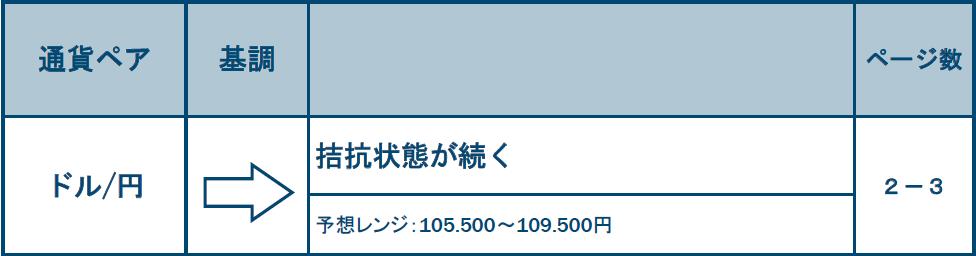 f:id:gaitamesk:20200501152950p:plain