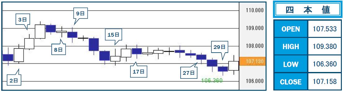 f:id:gaitamesk:20200501153053p:plain