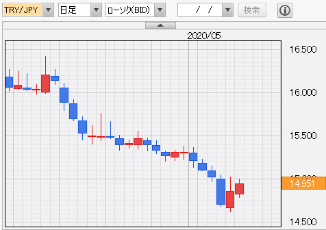 f:id:gaitamesk:20200508120543p:plain