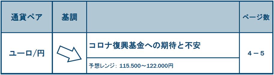f:id:gaitamesk:20200601154841p:plain