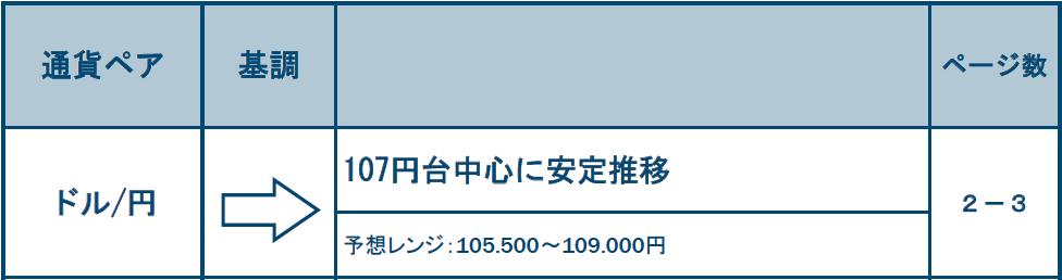 f:id:gaitamesk:20200701145427p:plain