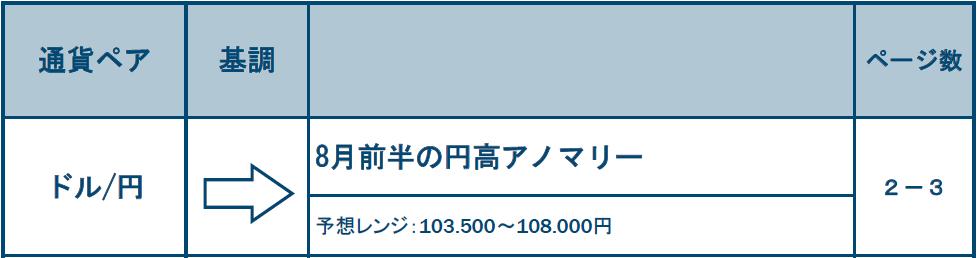 f:id:gaitamesk:20200803153222p:plain