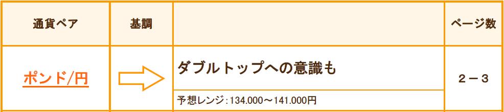 f:id:gaitamesk:20200804145923p:plain