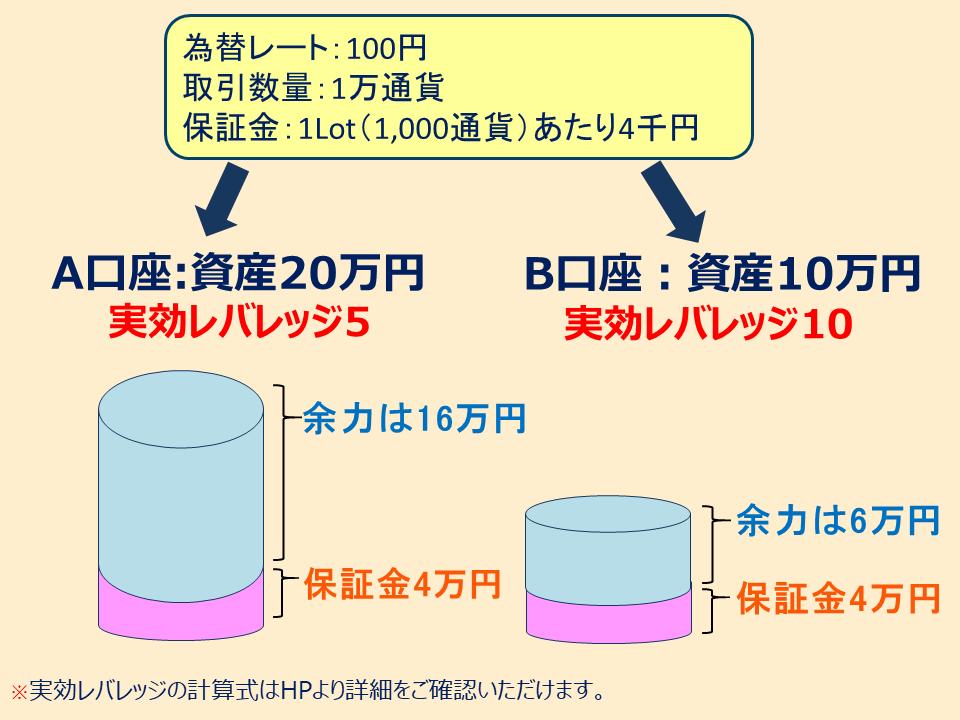 f:id:gaitamesk:20200819100024p:plain