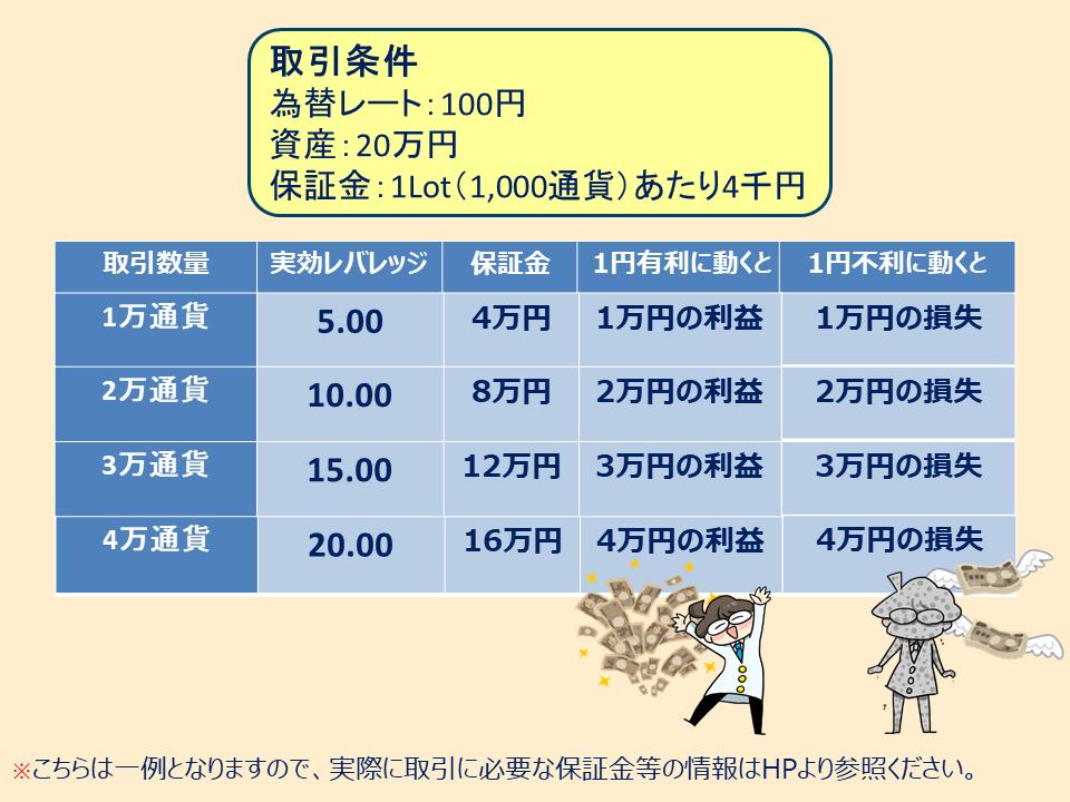 f:id:gaitamesk:20200819100100p:plain