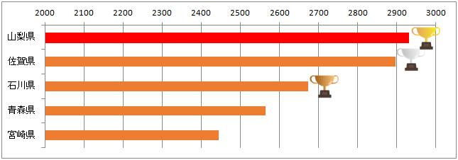 f:id:gaitamesk:20200825153058p:plain