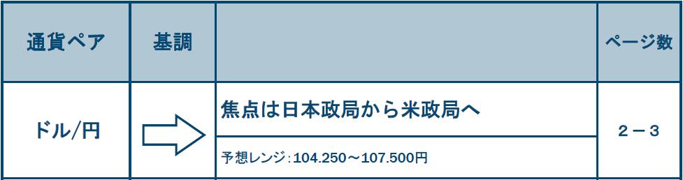 f:id:gaitamesk:20200901153133p:plain