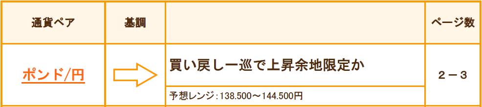 f:id:gaitamesk:20200902143547p:plain