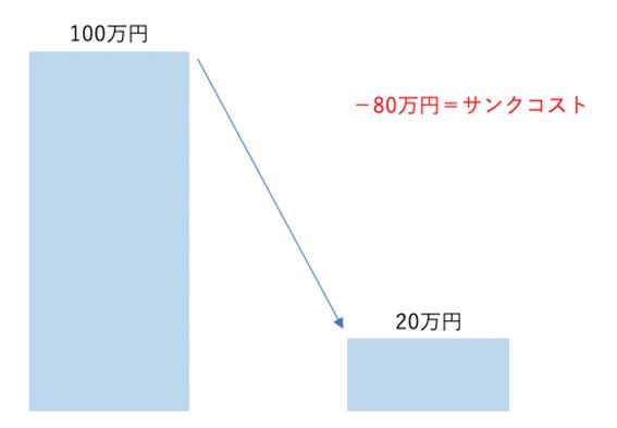 f:id:gaitamesk:20200903132026p:plain