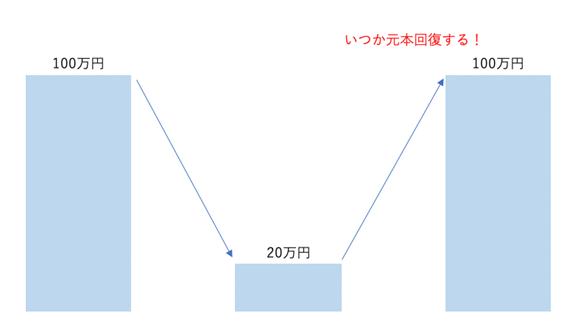 f:id:gaitamesk:20200903132038p:plain
