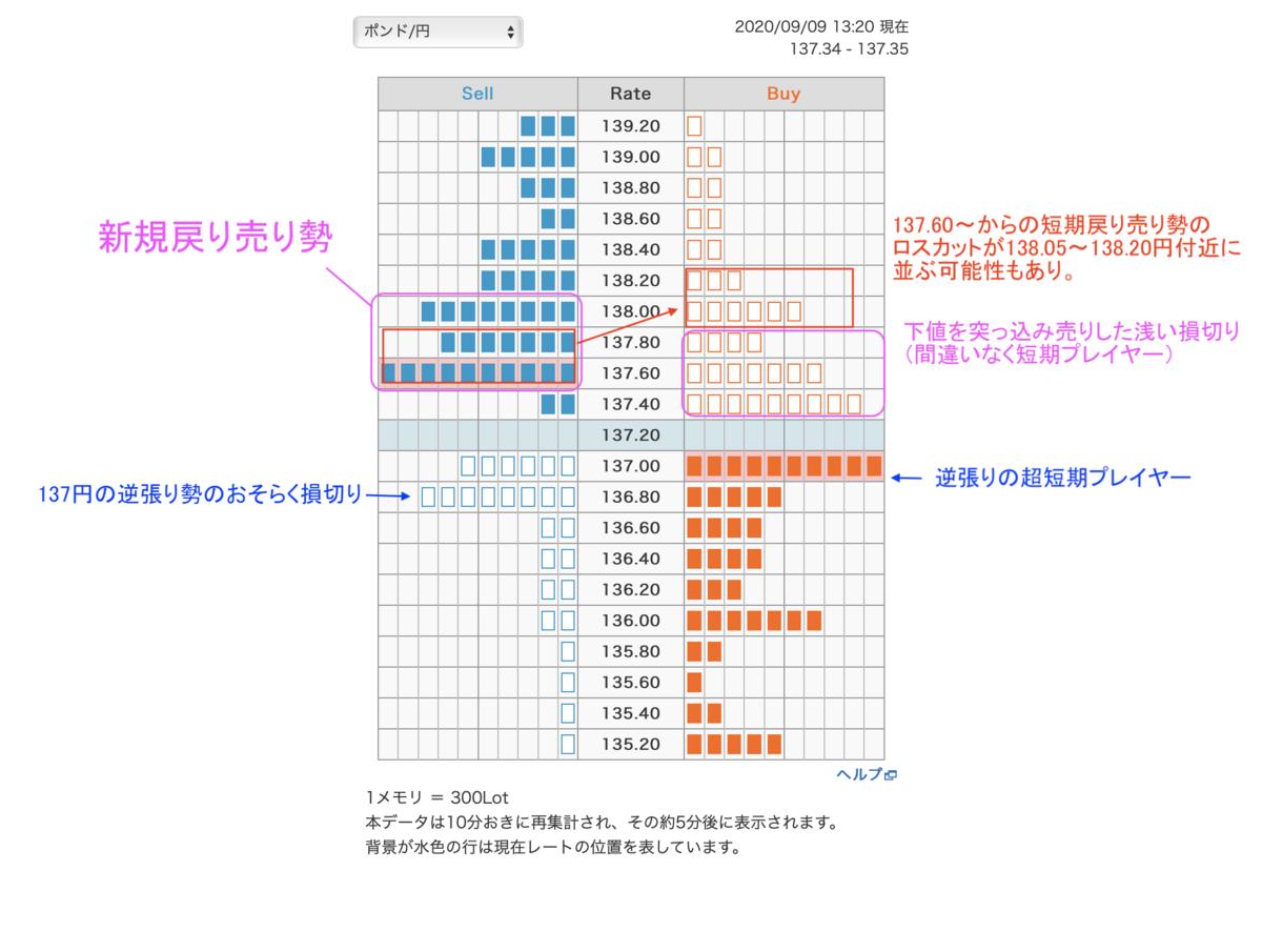 f:id:gaitamesk:20200909152732p:plain