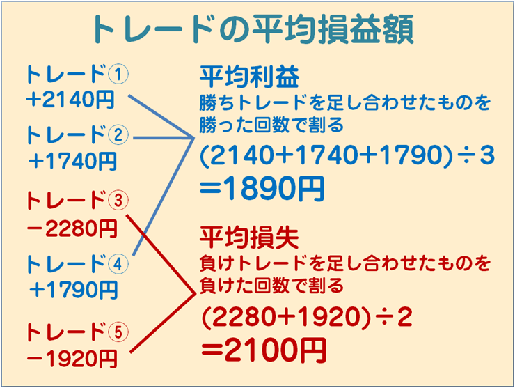 f:id:gaitamesk:20200929154221p:plain