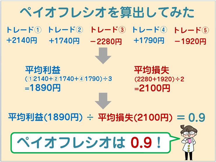 f:id:gaitamesk:20200929163011p:plain