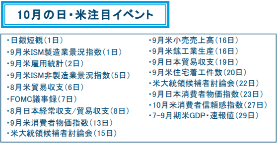 f:id:gaitamesk:20201001160024p:plain