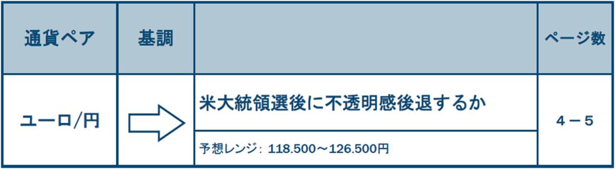 f:id:gaitamesk:20201102153919p:plain