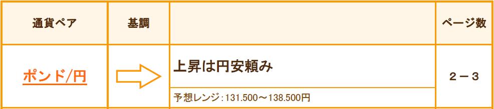 f:id:gaitamesk:20201104115325p:plain