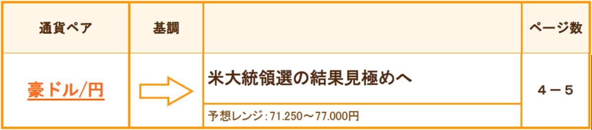 f:id:gaitamesk:20201104115637p:plain