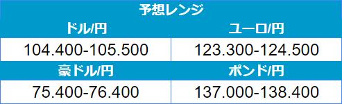 f:id:gaitamesk:20201113101600p:plain
