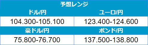 f:id:gaitamesk:20201116094252p:plain