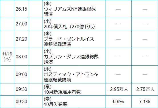 f:id:gaitamesk:20201118084554p:plain