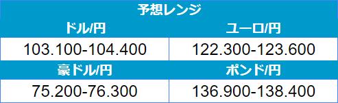 f:id:gaitamesk:20201119092542p:plain