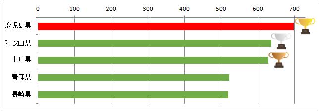 f:id:gaitamesk:20201120214438p:plain