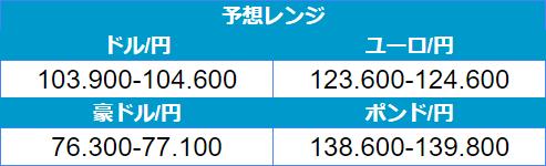 f:id:gaitamesk:20201127090408p:plain