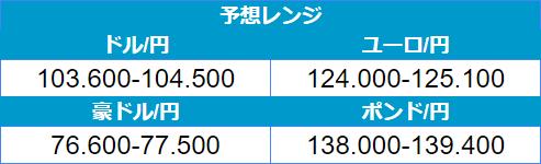 f:id:gaitamesk:20201130090039p:plain