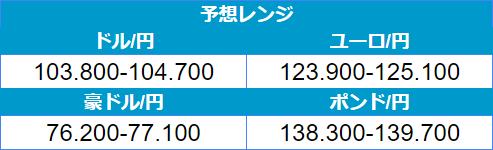 f:id:gaitamesk:20201201095649p:plain