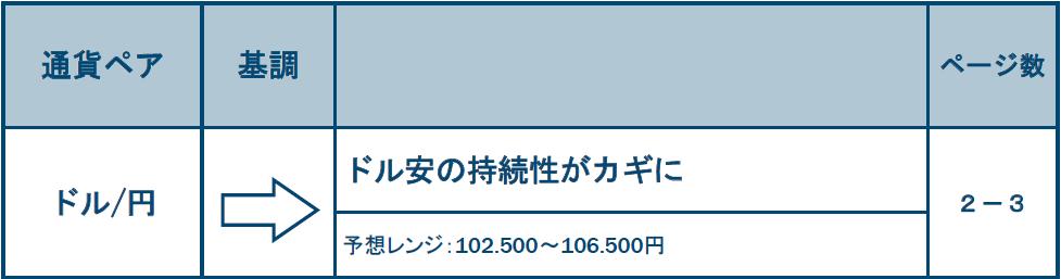 f:id:gaitamesk:20201201151245p:plain