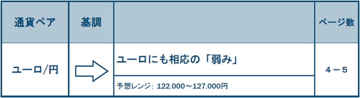 f:id:gaitamesk:20201201151306p:plain