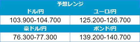 f:id:gaitamesk:20201202093023p:plain