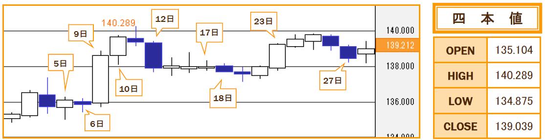 f:id:gaitamesk:20201202122206p:plain